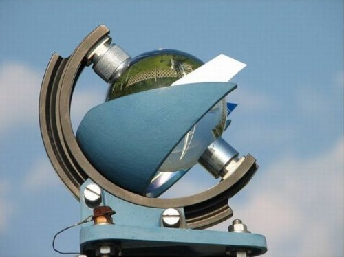 Гелиограф системы Кэмпбелла — Стокса
