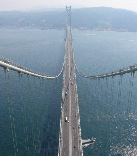 Мосты со всего мира