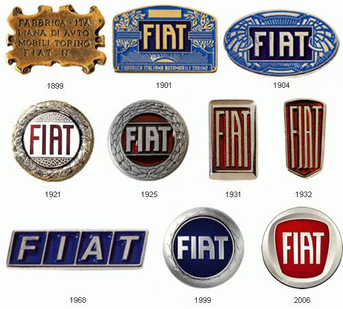 Эволюция автомобильных знаков