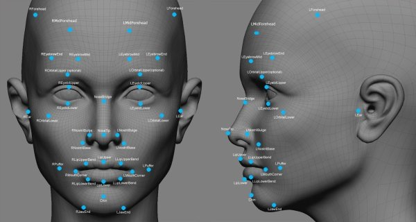8 Шокирующих вещей, используемых индустрией слежки для наблюдения за вами