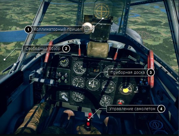 War Thunder - отличный онлайн симулятор