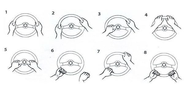 Классный психологический тест: Узнай характер водителя по положению рук на руле!