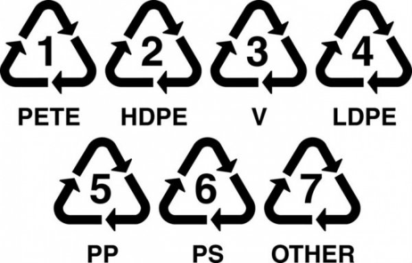 Всё, что вам нужно знать о разных типах пластика