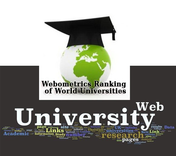 Восемь отечественных ВУЗов оказались в ТОП-1000 рейтинга программы Webometrics